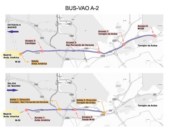 Aprobado el proyecto para la implantación del carril Bus-VAO en la A-2